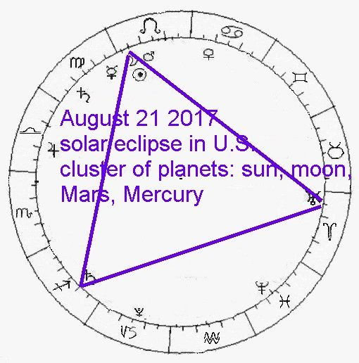 Prophecy calendar for 2017 to 2020 -- recent past and future dates ...